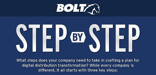 Bolt-StepByStep-march17-2016-572846-edited.jpg
